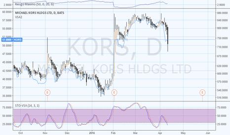 KORS: KORS-160411-STO/VSA-G1D-SHORT