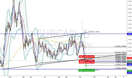 EURCAD: EUR/CAD - SHORT