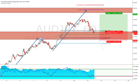 AUDJPY: AUDJPY Long Trend Continuation