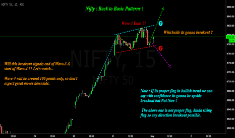 NIFTY: Nifty : Counting August Chickens after Hatching !