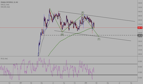 PEL: PEL a possible EW ABC/WXY both pointing return of Bears