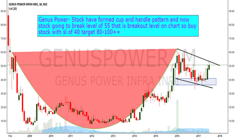GENUSPOWER: Genus Power My Fav.
