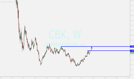 CBK: COMMERZBANK AG is one of best...dont miss it