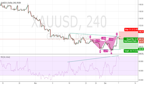 XAUUSD: GOLD/USD Bearish Setup on 4H Chart