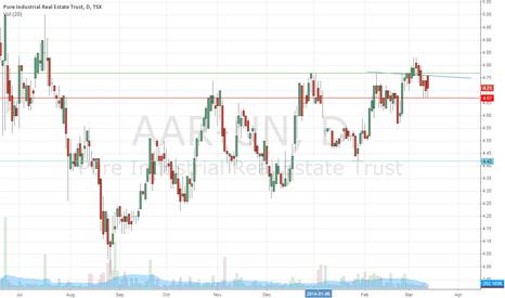 AAR-UN: pure Industrial