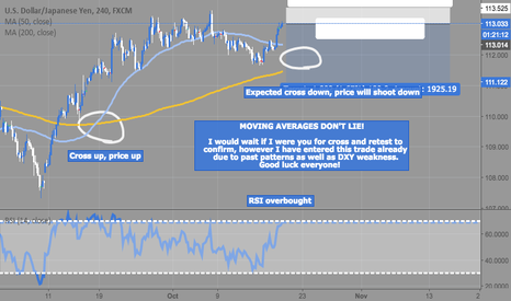 USDJPY: USD/JPY Short Idea