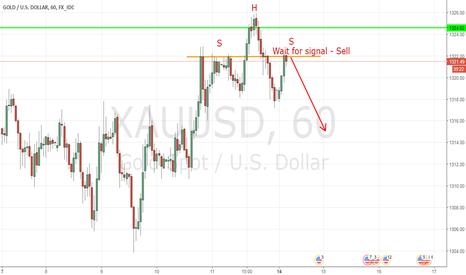 XAUUSD: XAUUSD - GOLD - Sell on H&S pattern