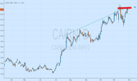 CAIRN: CAIRN INDIA I AM BEARISH NOW
