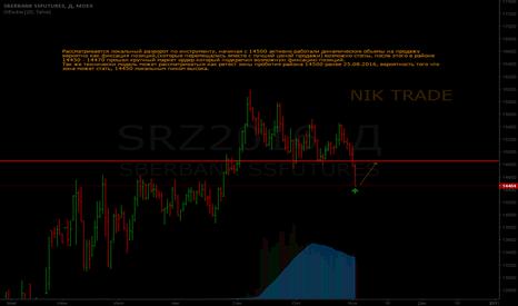 SRZ2016: Локальная покупка SBRF 14450 - 14470