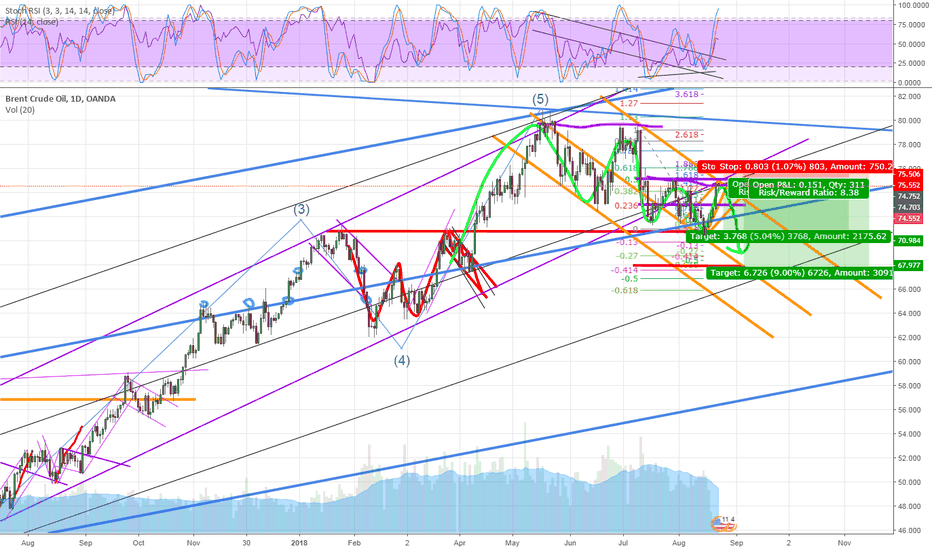 BCOUSD: Ready to sell? YES and I will be doing it now.