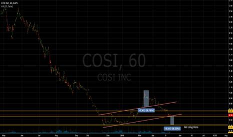 COSI: Trading Plan