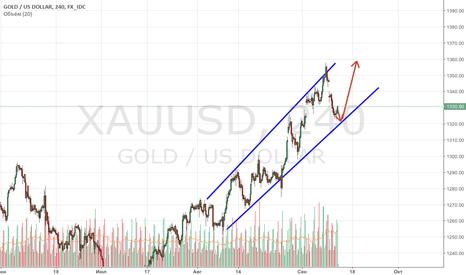 XAUUSD: Доллар, нефть и безысходность BoE