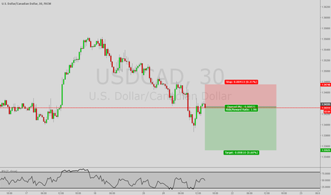USDCAD: *Trade of the Day* Short USD/CAD
