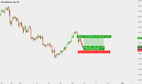 USOIL: long oil BUT for short term..