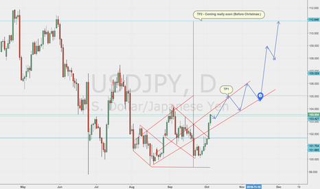 USDJPY: HERE COMES UJ THE  BULL