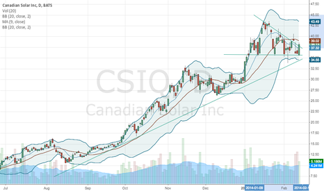 CSIQ: The dawn before Breakout.