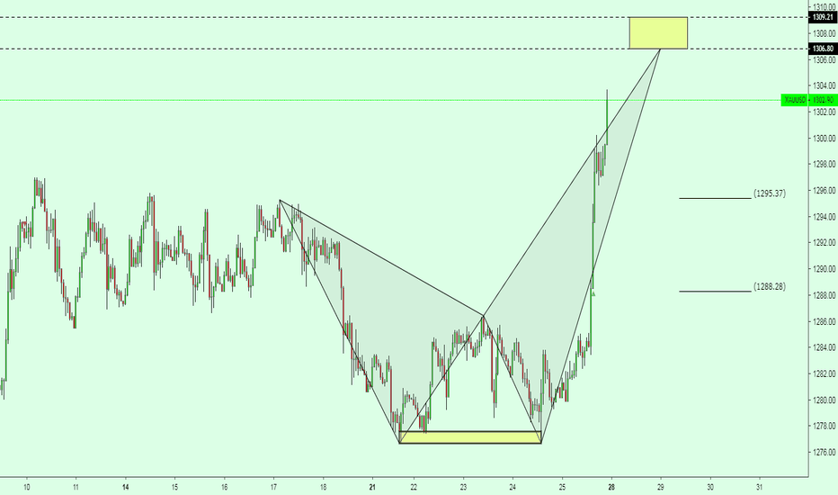 Xauusd Gold Crab Pattern At 1306 8