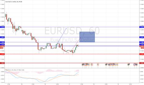 EURUSD: Преимущественно рост евро