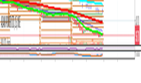 ADANIPOWER: StockPro_New_Testing