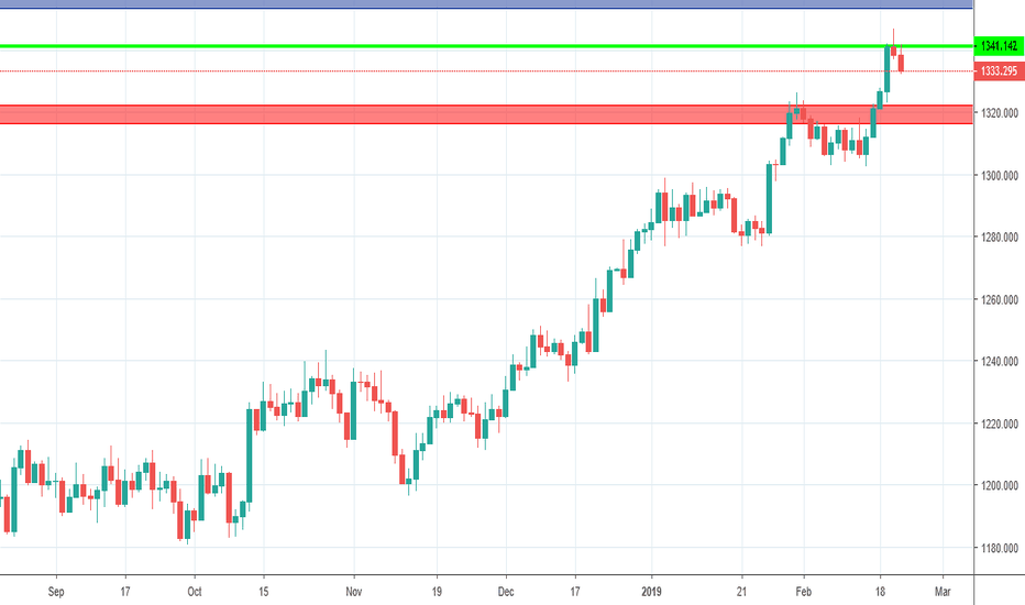 XAUUSD: GOLD sell your house ;p