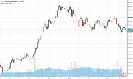 USDJPY: FX: USD/JPY