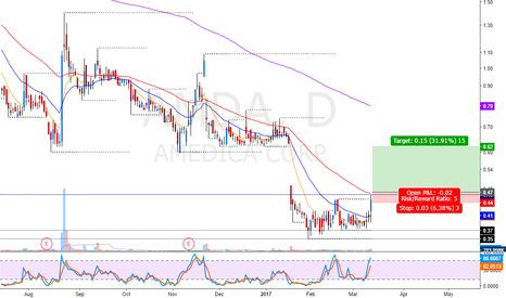 AMDA: gap fill breakout