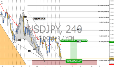 USDJPY: deep crab completion on UJ
