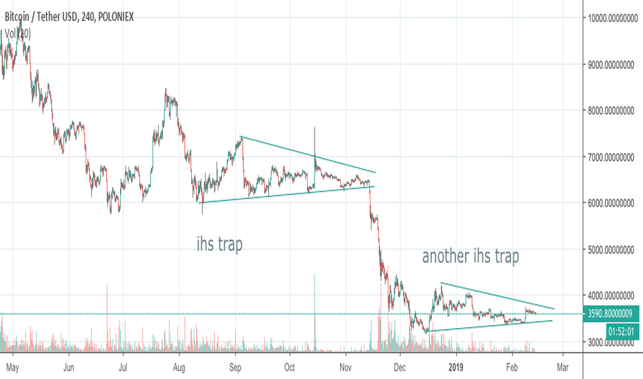 BTCUSDT: bitcoin just wanna make me throw up