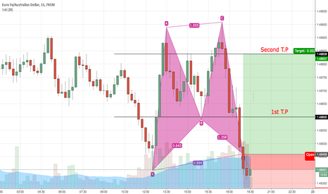 EURAUD: EURAUD Bat Pattern formation