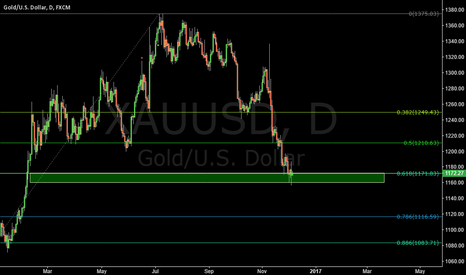 XAUUSD: XAUUSD LONG THE 0.618 AND STRCTURE