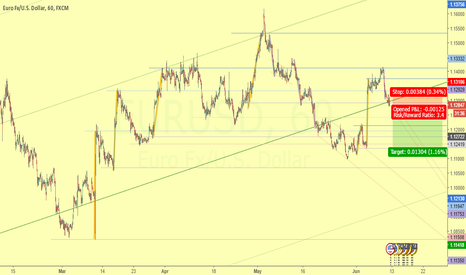 EURUSD: Break of mini 5M rank - 3/1 Ratio - Short trade