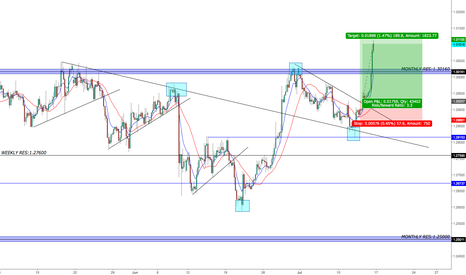 GBPUSD: completion