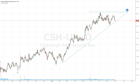 CSH-UN: Chartwell Retirement Residence