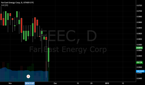 FEEC: Watch this stock