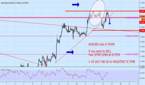 AUDUSD: AUDUSD we sell with stops 0.7580
