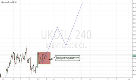 UKOIL: Покупаем нефть марки Brent