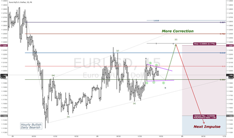 EURUSD: Sideways Correction In EURUSD