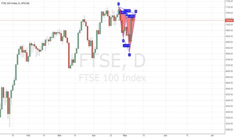 FTSE: FTSE 100 Bearish Cypher