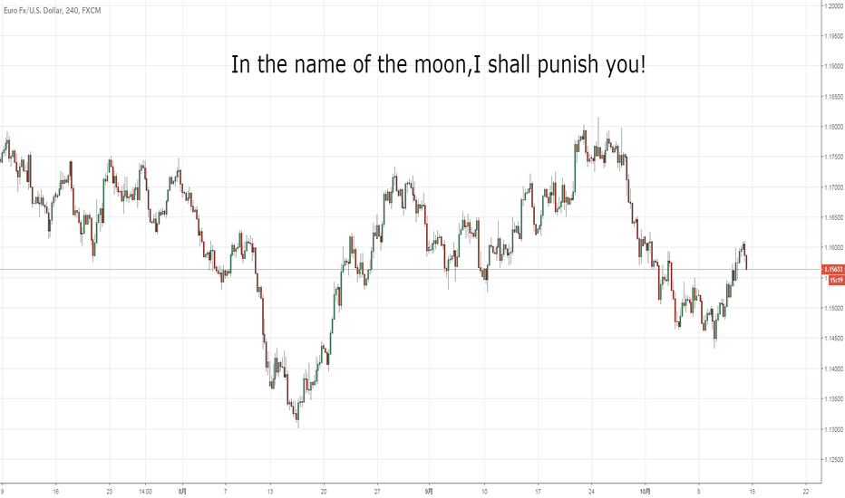 EURUSD: 『In the name of the moon,I shall punish you!』