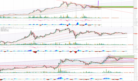 BTCUSD: Decision Points in BTC/ETH and LTC looks to bull flag in channel