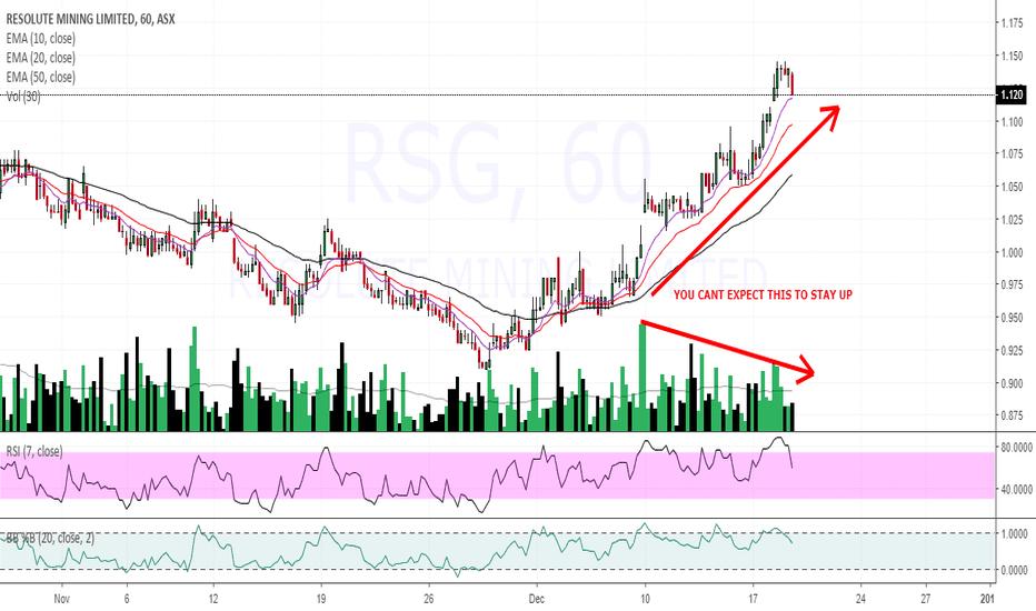 RSG: $RSG $1.125 catastrophic volume failure