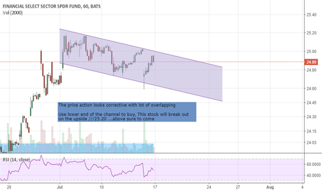 XLF: xlf trading idea