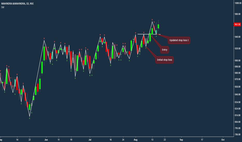 M_M: M_M Bounce Uptrend Trade