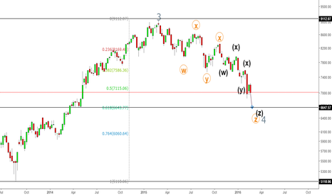 NIFTY: NIFTY UPDATED ANALYSIS
