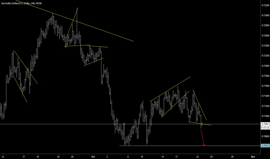 "AUDUSD: Aud/Usd looks like a""Diarrhea"" Pattern"