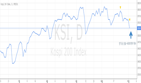 KSI: 연기금의 선물 +6000계약 매수