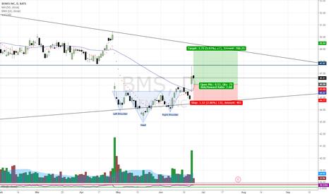 BMS: Gap + 10emax50ma