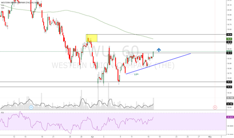 WU: Breakout from wedge.