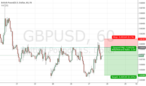 GBPUSD: GBPUSD failed to breakout  1,66 - remains  bullish