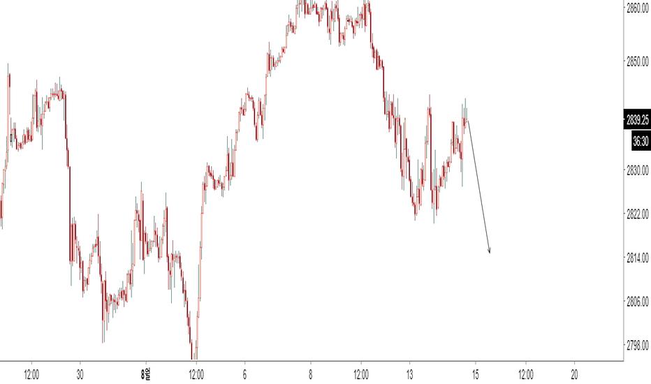 ESU2018: 08142018 !ES1 S&P 짝짝이